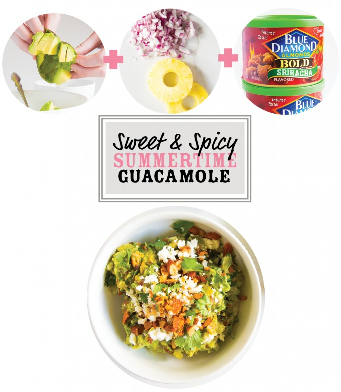 sweet & spicy summertime guacamole \\ immaEATthat.com
