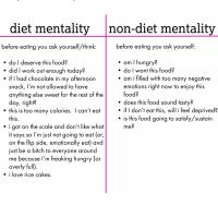 diet mentality vs non-diet mentality